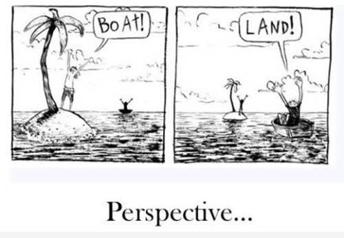 perpective