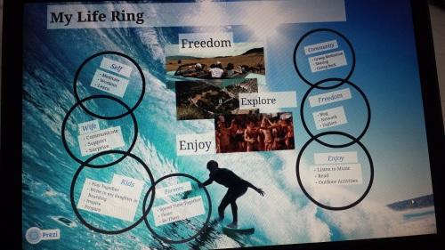 Life-Ring1